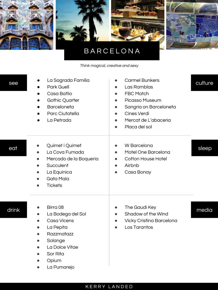 Barcelona City List